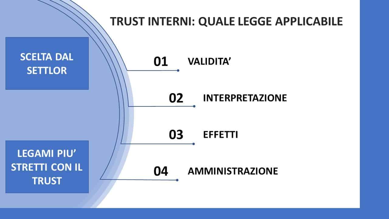 trust d'azienda